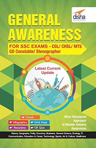 General Awareness for SSC Exams – CGL/ CHSL/ MTS/ GD Constable/ Stenographer