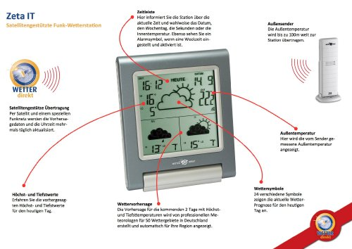TFA Dostmann Zeta It satellitengestützte Funk-Wetterstation, Wetterdirekt Technologie, Profi-Wetterprognose, Uhrzeit mit Datum, Vorhersage der Höchst- und Tiefsttemperaturen