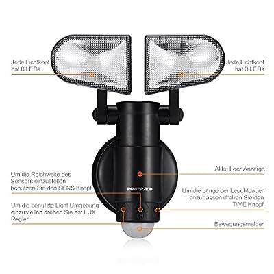 Poweradd LED Licht Nachtlicht Außenleuchte mit Bewegungsmelder und Dämmerungssensor, schwenkbar und regendicht für Garten, Terrasse, Hausflur, Treppen, Balkon, Außenwand von Poweradd - Lampenhans.de