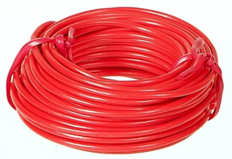 Fil électrique AUTO SOUPLE 4 mm² ROUGE (10 M)