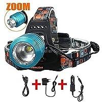 Boruit Lampada da Testa CREE XM-L T6 LED, 2000 Lumen Torcia Frontale Impermeabile Zoomable Ricaricabile, Luci per Campeggio Pesca Ciclismo Corso Escursionismo Caccia, Colore Blu
