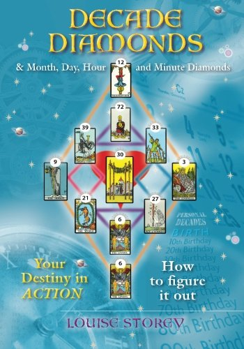 Decade Diamonds & Month, Day, Hour and Minute Diamonds: Your Destiny in Action