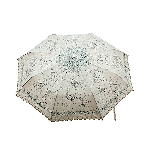 MDRW-Nécessités de Jour de Pluie,Double Usage parapluies de Pluie Automatique, brodé de Parapluie de Soleil UV Protection,Radis Blanc