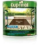 Outdoor Deck Paints Review and Comparison