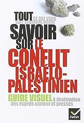 Le conflit israëlo-palestinien