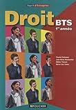 Droit BTS 1re année Esprit d'entreprise