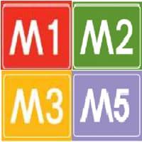 Orari Metro Milano - Milan Metro Timetables