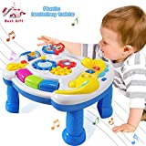 Toys For A 7 Month Olds - Best Reviews Guide