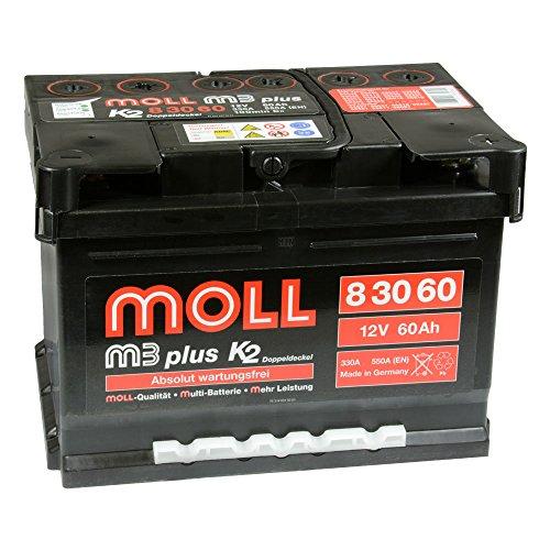 Moll M3 Plus K2 83060 12V 60Ah