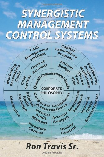 Synergistic Management Control Systems
