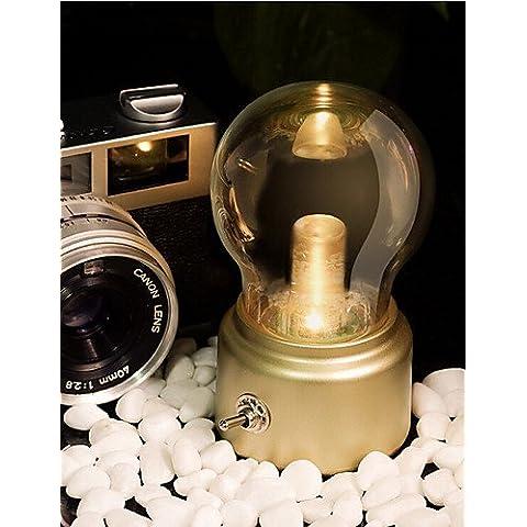 PZ-Moredrn Color-Changing la tetera de siete colores de luz nocturna LED-FP2061