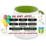 Tasse mit Motiv zum 77. Geburtstag mit Zahlen in Monaten, Wochen, Tagen, Minuten usw. | Geburtstags-Tasse
