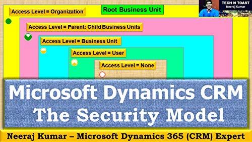 The security model of Microsoft Dynamics CRM (365