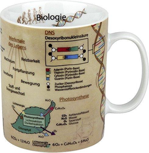 Könitz K1153301624 Kaffeebecher Wissensbecher Biologie