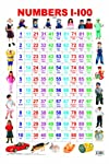 Numbers 1-100 Chart - serves as aid in education and creates a visual impact on the minds of the children.