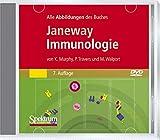Bild-DVD, Janeway Immunologie: Die Abbildungen des Buches