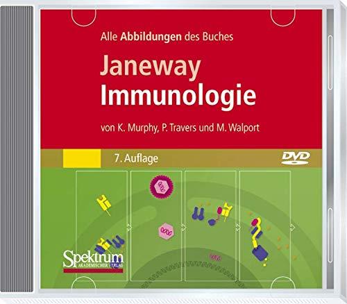 munologie: Die Abbildungen des Buches ()