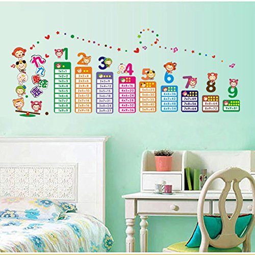 brooke-celine-removable-wall-sticker-students-multiplication-table-wall-decals-posters-kids-gift