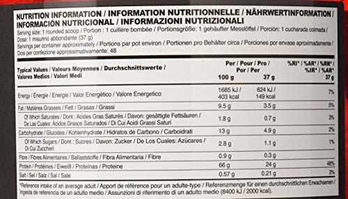 BSN Syntha 6 Edge Proteine Whey in Polvere, Milkshake alla Fragola, 1.78 kg, 48 Porzioni