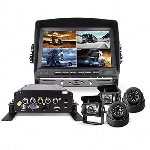 ACZZ El kit cámara monitor copia seguridad Poiu