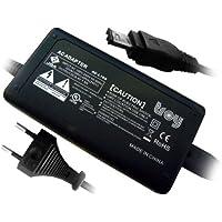 Troy-Adaptateur d'alimentation pour AC-L15A, AC-L15B Compatible avec Sony appareils photo numériques DCR-PC6E, DCR-PC8E, DCR-PC9E, DCR-PC100E, DCR-PC101E, DCR-PC103E, DCR-PC105E, DCR-PC110E, DCR-PC115E, DCR-PC120E, DCR-PC330E