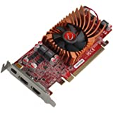 VisionTek 900574 AMD Active