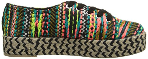 Sam Edelman Brandon Toile Baskets Multi Black
