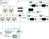Axing EOC 2-00 Ethernet over Coax Netzwerk via Koaxialkabel Set mit WLAN (500Mbps, WiFi, 2 Stück) für Axing EOC 2-00 Ethernet over Coax Netzwerk via Koaxialkabel Set mit WLAN (500Mbps, WiFi, 2 Stück)