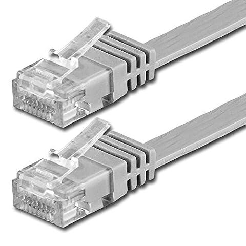 10m - Câble plat CAT6 Ethernet | gris - 1 piece | 10/100/1000 Mo/s | Câble Réseau RJ45 | ruban | mince | câble de Patch | ribbon | LAN Câble | idéal pour les planchers , stratifié, parquet , bandes frontalières , des plinthes , des tapis