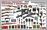 MiniArt 35247 Modellbausatz German Infantry Weapons und Equipment