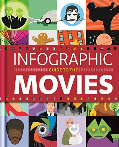 Infographic Guide To The Movies Cover Image