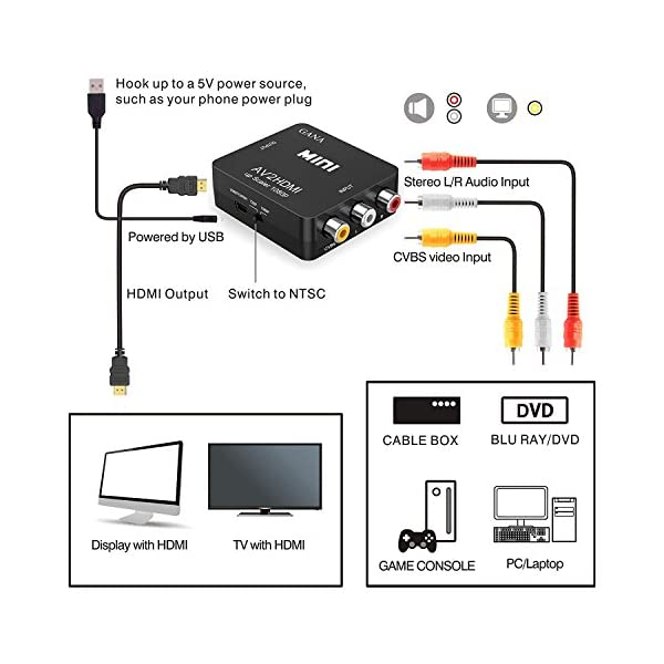 GANA-RCA-vers-HDMI-AV-vers-HDMI-Wii-vers-HDMI