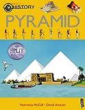 Time Shift: Pyramid