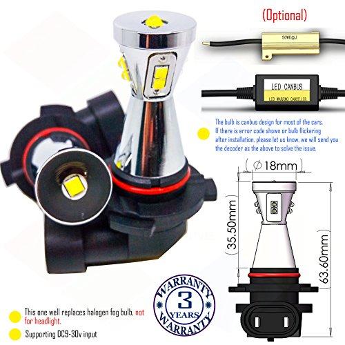 Preisvergleich Produktbild Wiseshine 9005 HB3 LED-Nebelscheinwerfer lampen DC9-30v 3 Jahre Qualitätssicherung (2 Stück) 9005 9 led HP rot