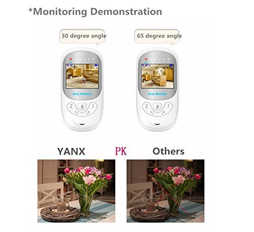 Wireless Baby Monitor, YANX 2.4inch LCD HD Digital Video Baby Monitor Security Camera with Two-way Talk, IR Night Vision, Temperature Monitoring, Built-in Lullabies, etc (New Upgrade)