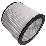 1 Nass-Trockensauger Faltenfilter Filter passend für Parkside 35/5(E/S) Staubsauger inkl. 1 Rolle 16l Abfallbeutel