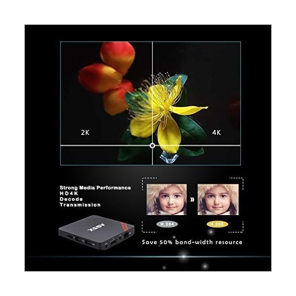 LESHP-TV-Box-BM8-Penta-core-Android-60-TV-Box-4Core-CPU-2GB-RAM-32GB-ROM-4K-64bit-H265-HEVC-Internet-TV-Support-3D-HD-1080Px2-avec-Kodi-170-Entirement-charg