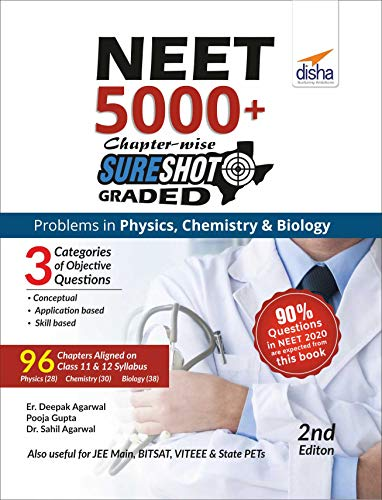 NEET 5000+ Chapter-wise SURESHOT Graded Problems in Physics, Chemistry & Biology 2nd Edition