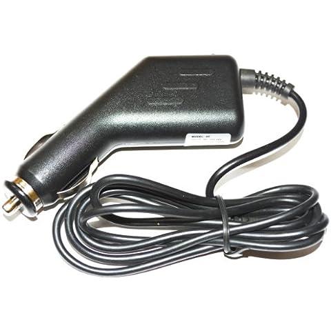 Altec Lansing IM600 iPod Dock Caricabatteria da auto (Altec Lansing Dock)