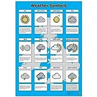 Wildgoose Education WG4384 Weather Symbols Poster