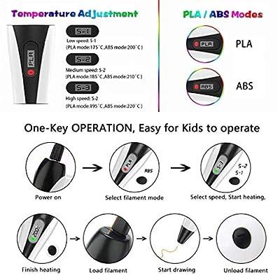 Gaddrt 3D Pen 1.75mm ABS/PLA Filament 3D Magic Pen für Kid Graffiti Pen 3D-Druck 3D-Stift