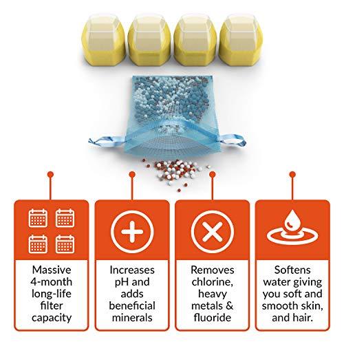 pH REJUVENATE Duschkopffilter mit Vitamin C – filtert Fluorid und Chlor – spart Wasser & macht es weich & erhöht den Druck – einfache Installation - 4
