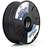 Tesseract 1.75mm PLA Premium Plus 3D Printing Filament 1Kg (Black)