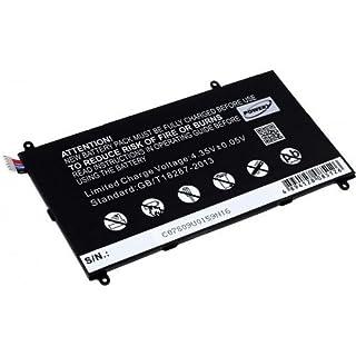 Premium Battery for Tablet Google Nexus 9/35H00218, Li-Polymer, 3.8V