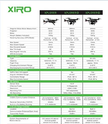 XIRO Xplorer Professionelle Quadcopter (V Version) mit externer Auswerteelektronik, Gimbal und 1080p HD-Video-Kamera - 7