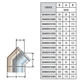 CORDIVARI–aluminié acier inoxydable D. 250Mono Mural AISI 316L CORDIVARI–-Courbe à 45°