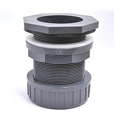 Traversée de paroi en PVC pour tuyau Diamètre 32 mm branchement rapide du tuyau par serrage - jardiboutique