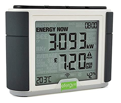 Efergy Technologies ELITE CLASSIC 3.0 In-Home Energy Monitor