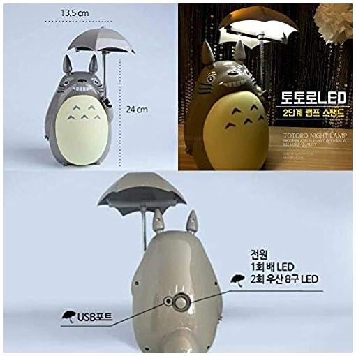 LPOIKGLC Totoro Anime LED-Nachtlicht [Green Belly], PO2015-S256 Kinder-Charakter-Lampe, USB-Aufladun