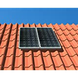Mini Photovoltaik Anlage 200 Watt Solarstrom erzeugen für Eigenverbrauch